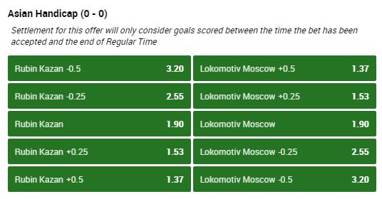 Азиатский гандикап для матча Рубин - Локомотив