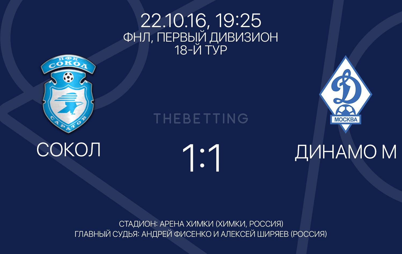 Динамо М - Сокол 22.10.16 результаты матча