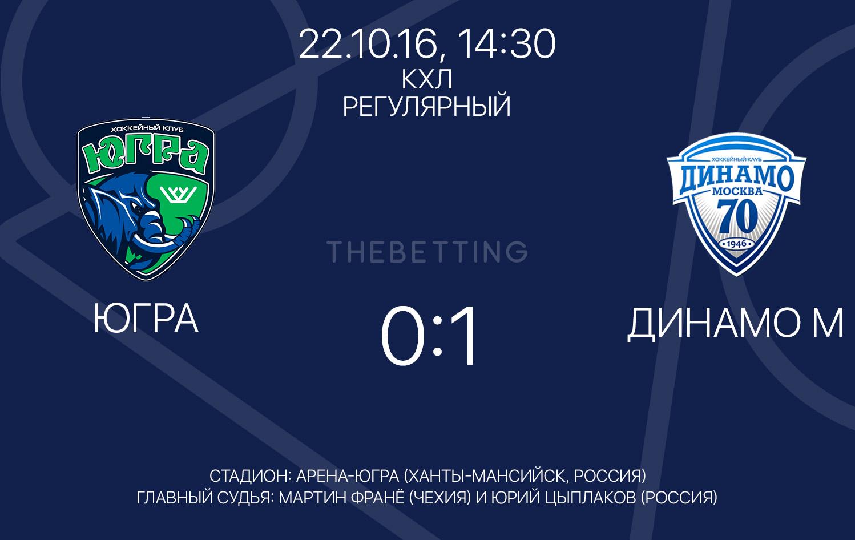 КХЛ Динамо М - Югра 22.10.16