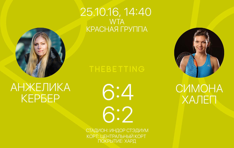 Кербер против Халеп WTA 25 октября 2016