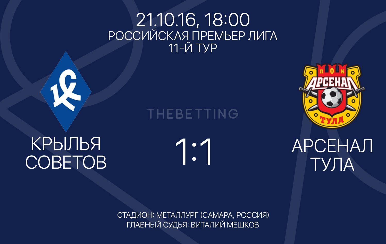 Крылья Советов - Арсенал Тула матч