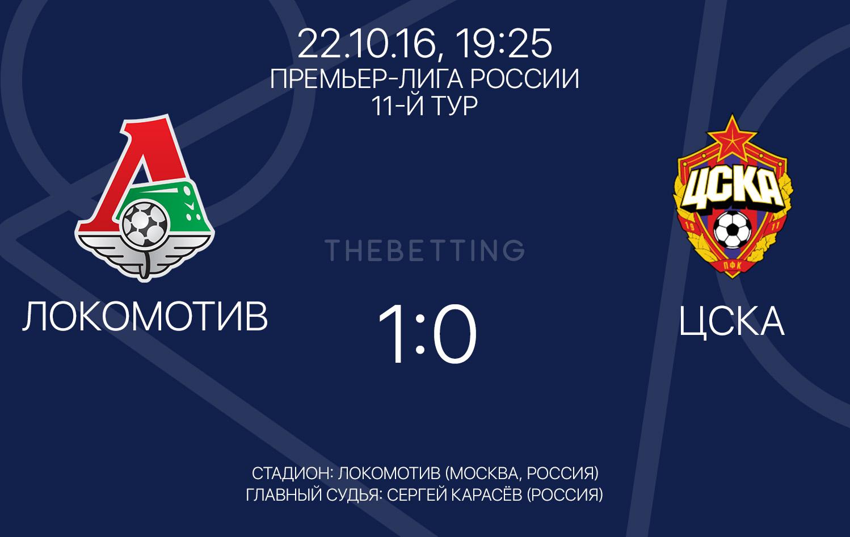 Результаты матча Локомотив - ЦСКА 23 октября 2016