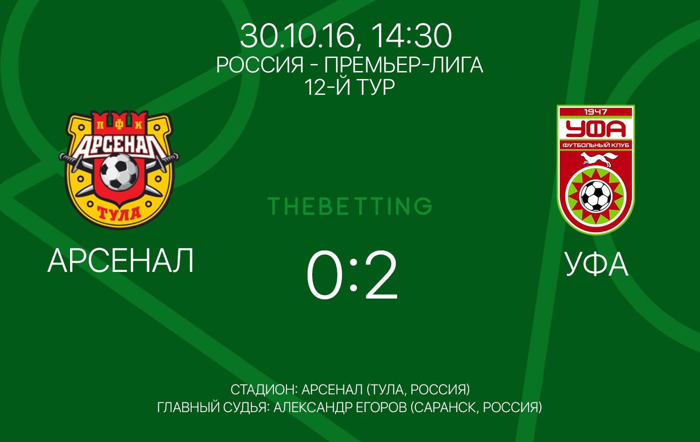 Прогноз матча Арсенал - Уфа