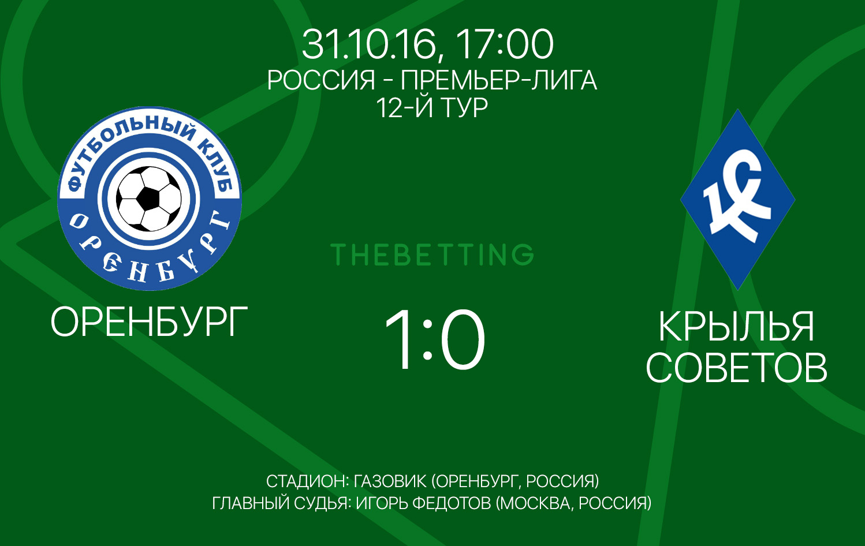 Оренбург - Крылья - Советов 31 октября 2016