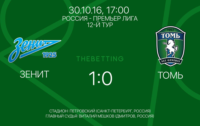 Прогноз на матч Зенит - Томь