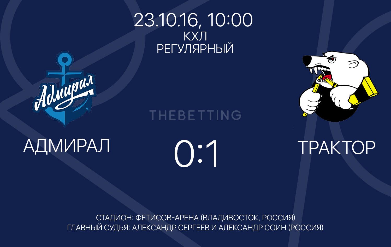 Результат матча Адмирал - Трактор КХЛ 23 октября 2016