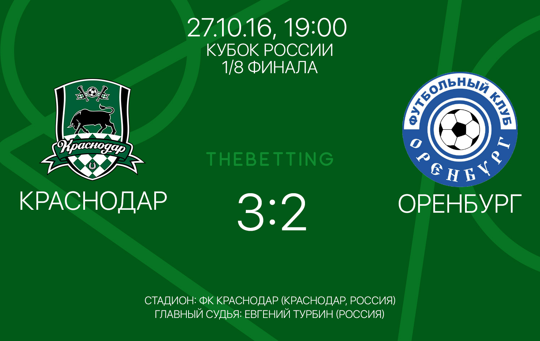 Результат матча Краснодар - Оренбург
