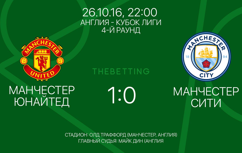 Результат матча Манчестер Юнайтед - Манчестер Сити