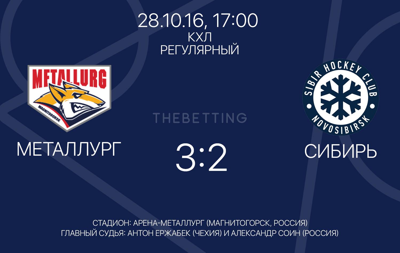Результат матча Металлург - Сибирь