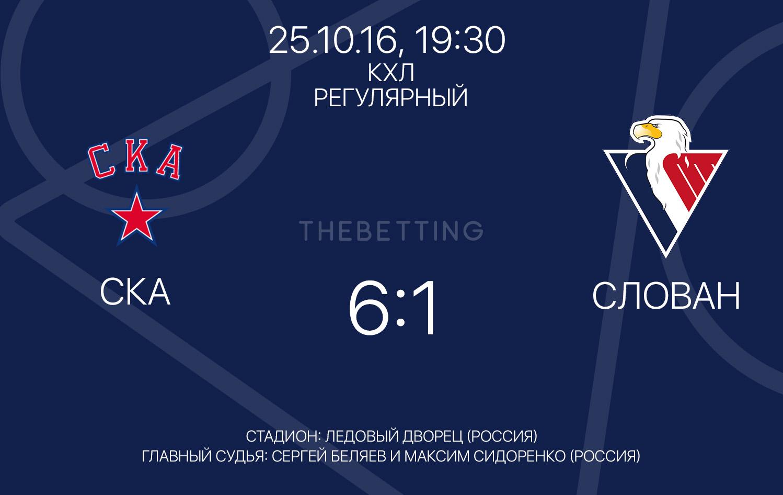 Результат матча СКА - Слован 25.10.16