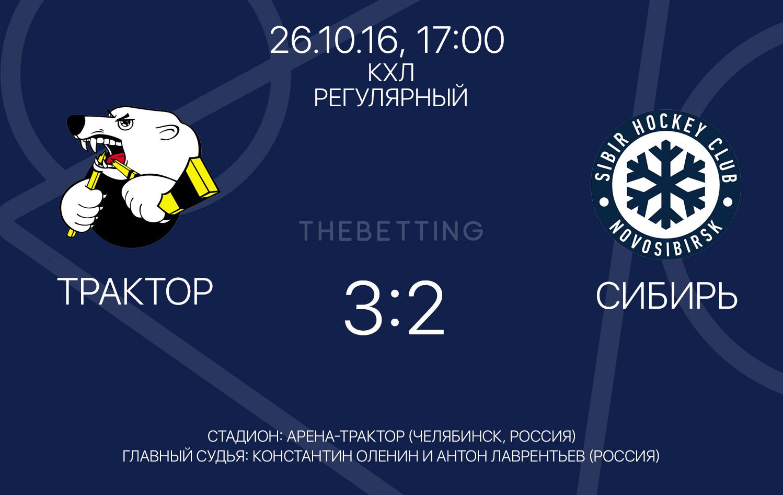 Результат матча Трактор - Сибирь