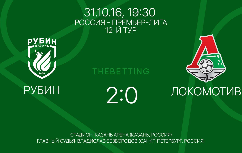 Рубин - Локомотив 31 октября 2016