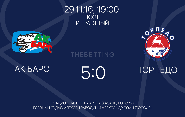 Обзор матча Ак Барс - Торпедо 29 ноября 2016