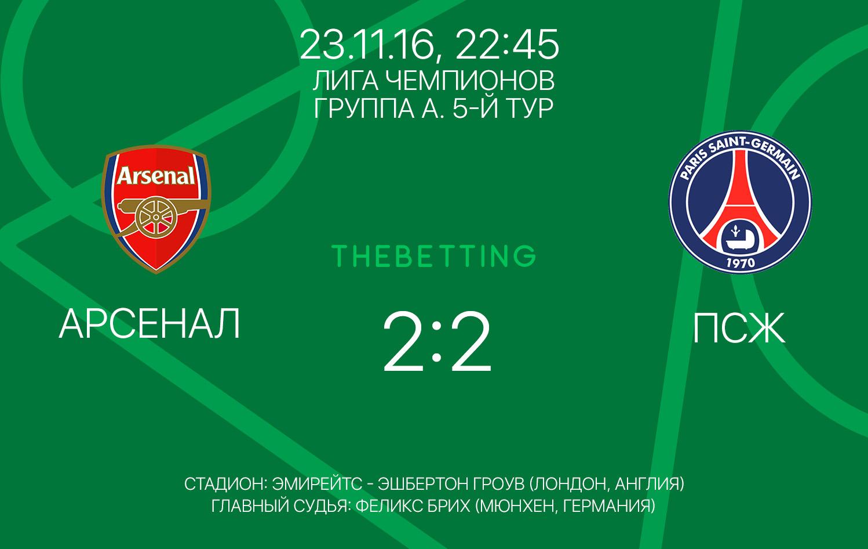 Арсенал - ПСЖ обзор матча 23 ноября 2016