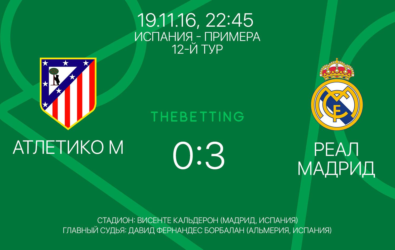 Обзор матча Атлетико М - Реал Мадрид 19 ноября 2016
