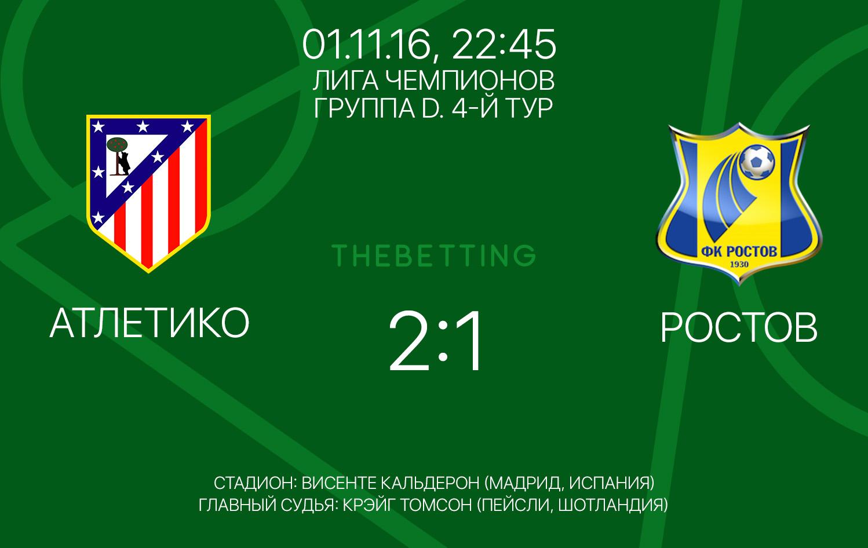 Атлетико Мадрид - Ростов Лига чемпионов 01 ноября 2016