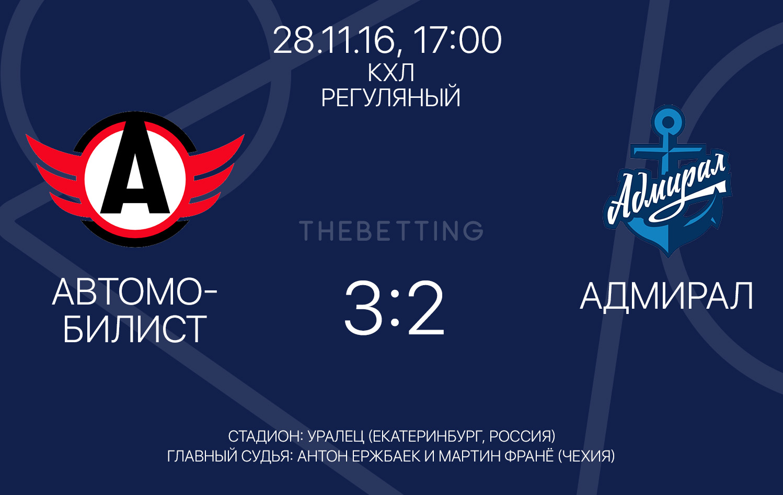 Обзор матча Автомобилист - Адмирал 28 ноября 2016