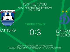 Балтика - Динамо М 13 ноября 2016