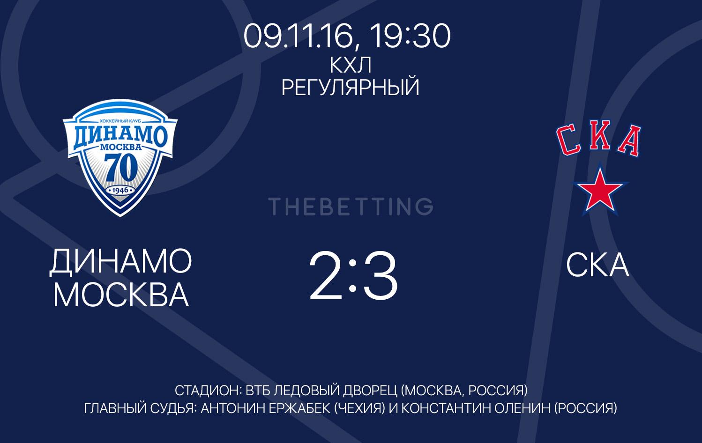 Динамо М - СКА 09 ноября 2016