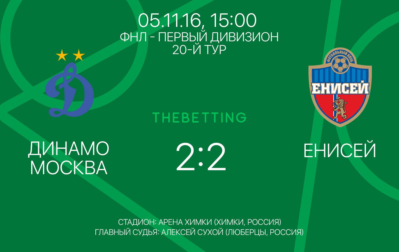 Динамо - Енисей 05 ноября 2016