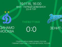 Обзор матча Динамо М - Зенит 2 19 ноября 2016