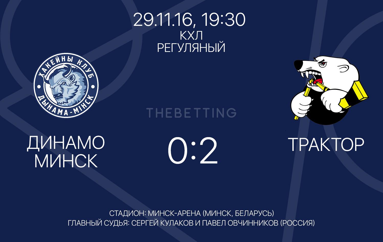 Динамо МН - Трактор обзор матча 29 ноября 2016