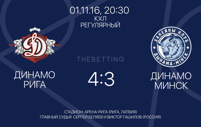 Динамо Рига - Динамо Минск 01 ноября 2016