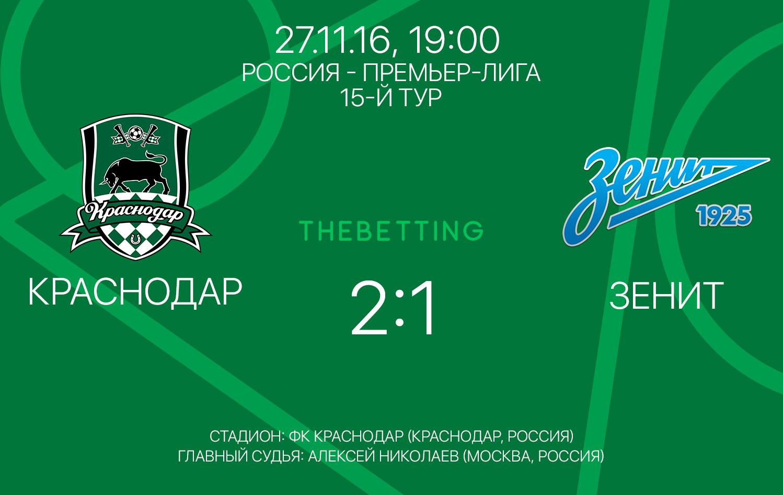 Обзор матча Краснодар - Зенит 27 ноября 2016