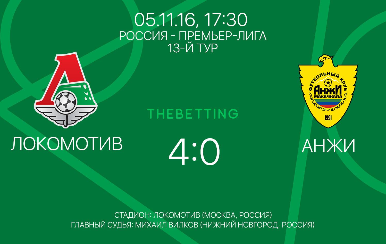 Локомотив - Анжи 05 ноября 2016