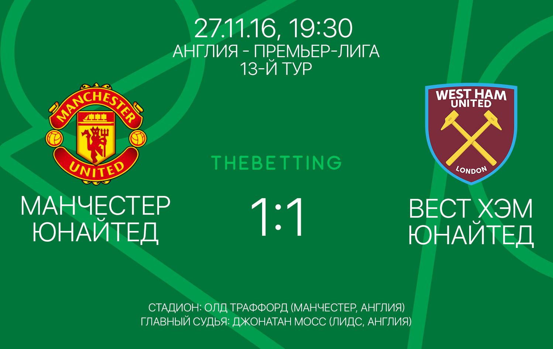 Обзор матча Манчестер Юнайтед - Вест Хэм Юнайтед 27 ноября 2016
