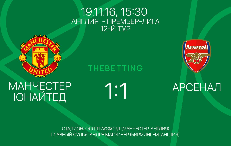 Обзор матча Манчестер Юнайтед - Арсенал 19 ноября 2016