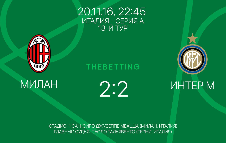 Обзор матча Милан - Интер М 20 ноября 2016