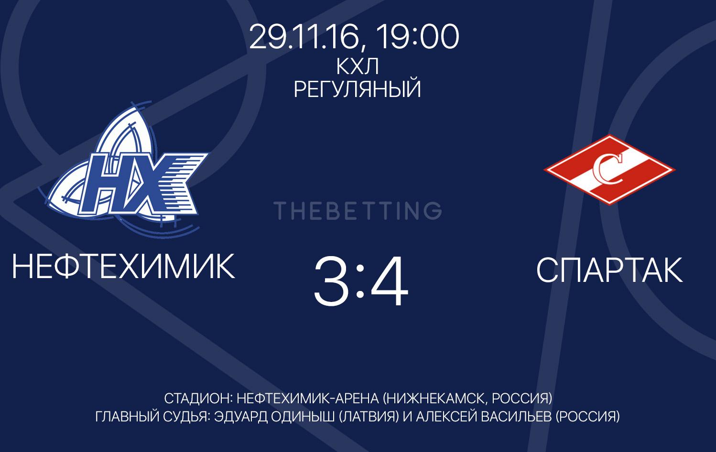 Обзор матча Нефтехимик - Спартак 29 ноября 2016