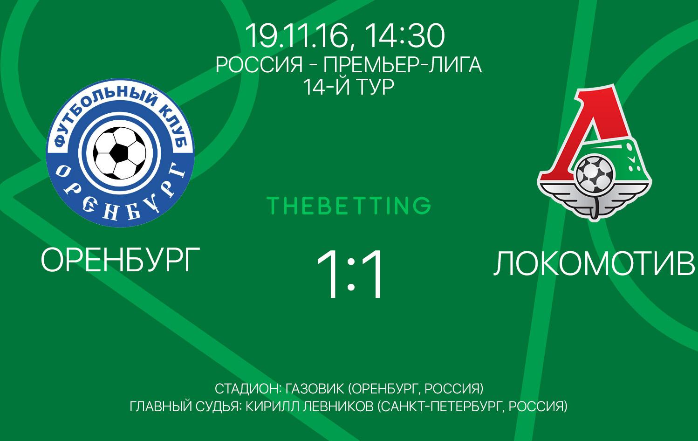 Оренбург - Локомотив обзор матча 19 ноября 2016