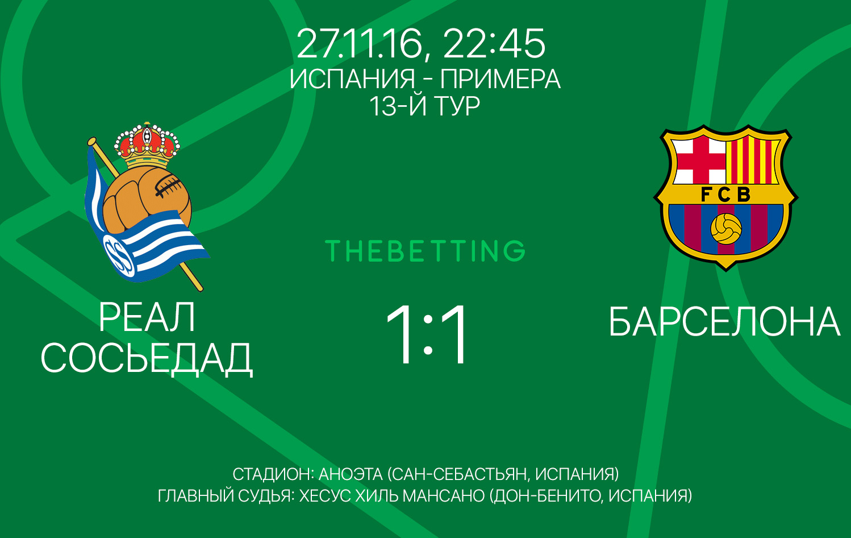 Обзор матча Реал Сосьедад - Барселона, 27 ноября 2016