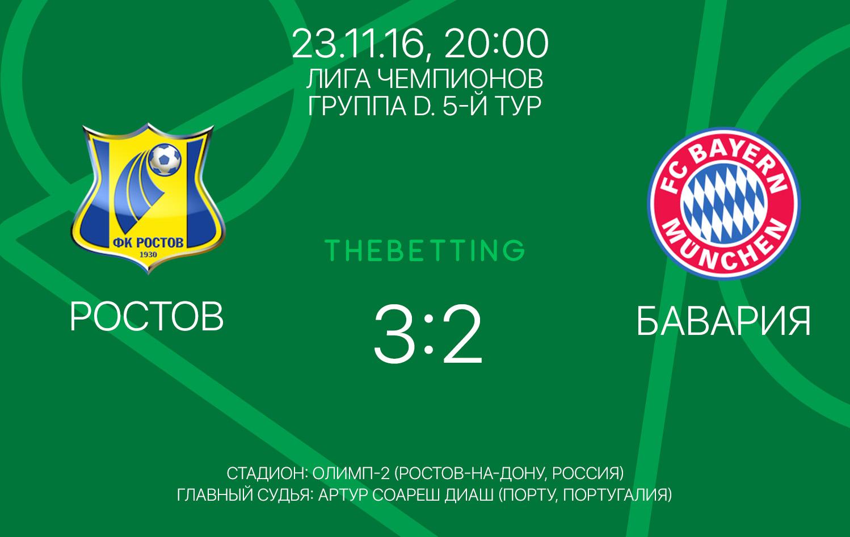 Обзор матча Ростов - Бавария 23 ноября 2016
