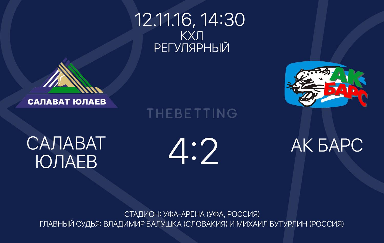 Салават Юлаев - АК Барс 12 ноября 2016