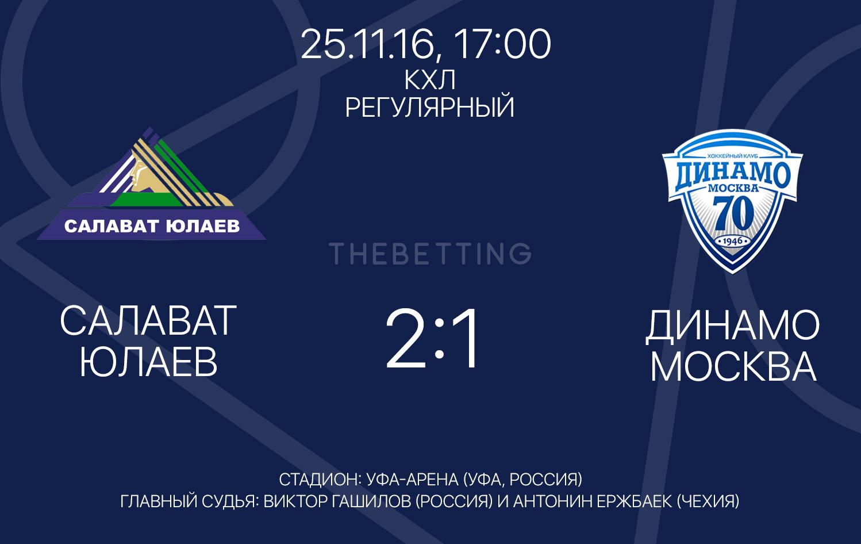 Салават Юлаев - Динамо М обзор матча 25 ноября 2016