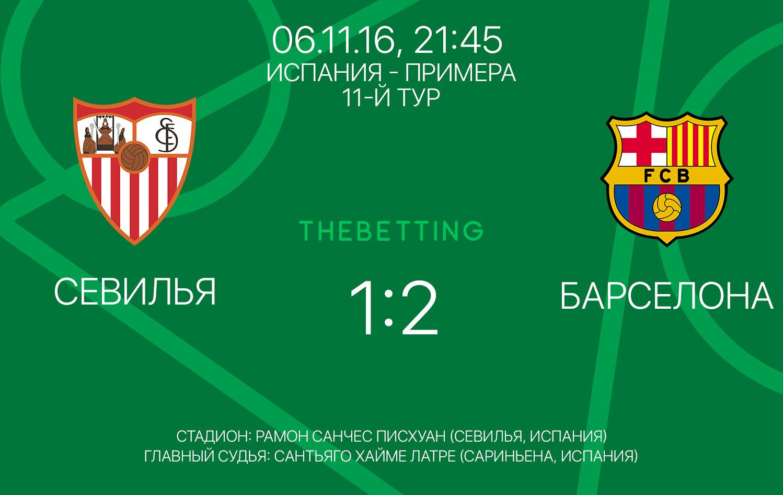 Севилья - Барселона 06 ноября 2016