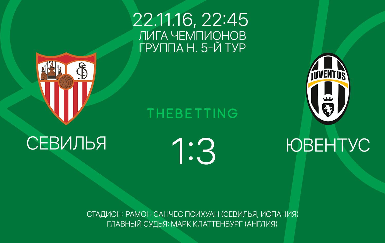 Обзор матча Севилья - Ювентус 22 ноября 2016