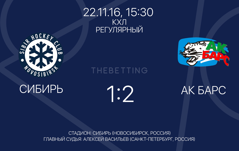 Сибирь - Ак Барс Обзор матча 22 ноября 2016
