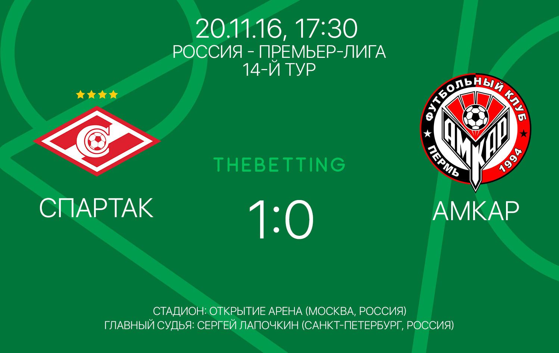 Спартак - Амкар обзор матча 20 ноября 2016