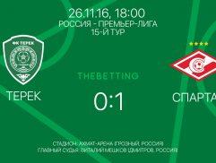 Терек - Спартак обзор матча 26 ноября 2016