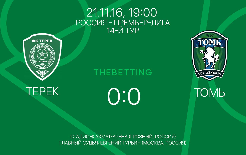 Терек - Томь обзор матча 21 ноября 2016