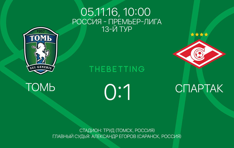 Томь - Спартак 05 ноября 2016