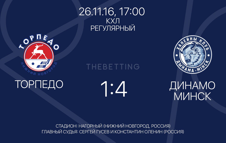 Торпедо - Динамо МН обзор матча 26 ноября 2016