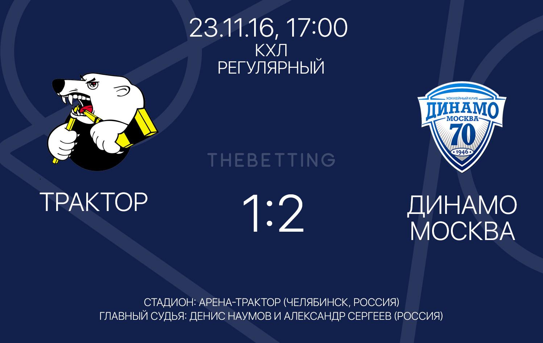 Трактор - Динамо М обзор матча 23 ноября 2016