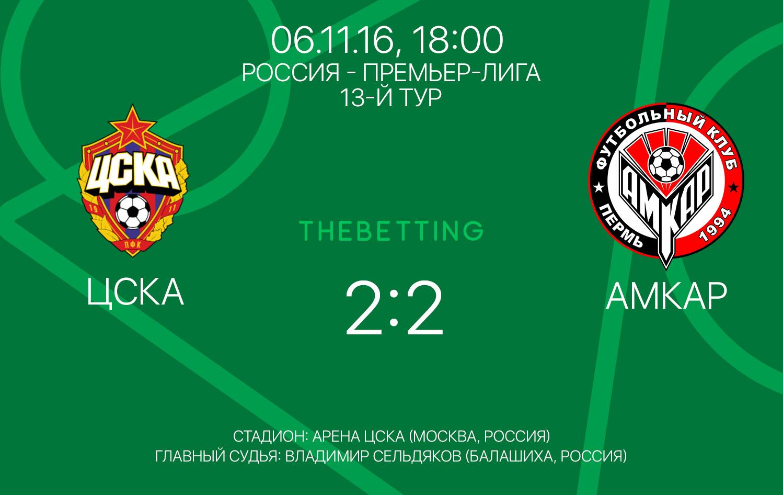 ЦСКА - Амкар 06 ноября 2016