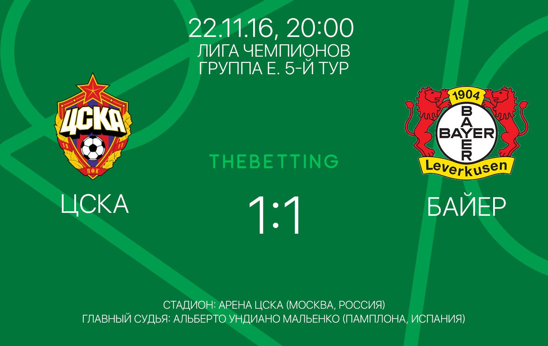 Обзор матча ЦСКА - Байер 22 ноября 2016