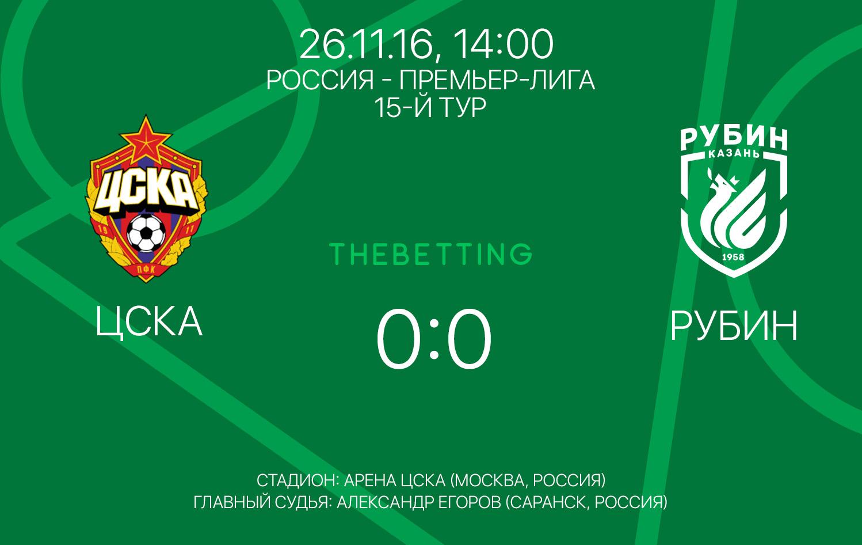Обзор матча ЦСКА - Рубин 26 ноября 2016